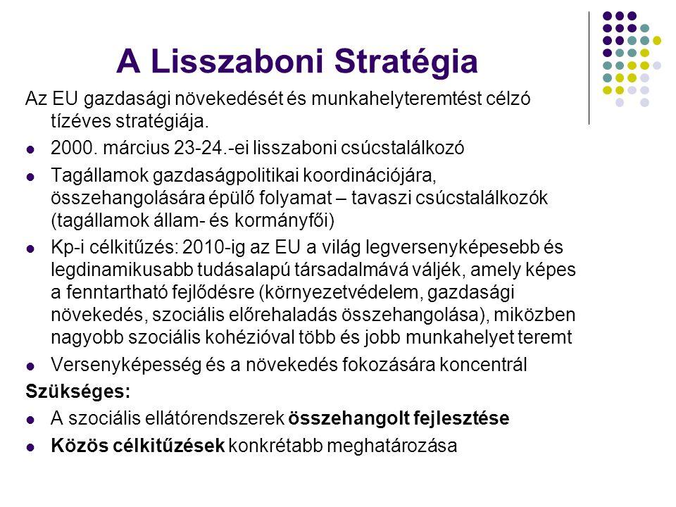 2005-ben a Lisszaboni Stratégia felülvizsgálata 2005-ben a Lisszaboni Stratégia felülvizsgálata szerint az Európai Unió nem mondott le arról a céljáról, hogy legyen olyan versenyképes, dinamikusan fejlődő, tudásalapú gazdaság az Unió, mely képes a fenntartható fejlődésre, több és jobb munkahely létesítésére, nagyobb társadalmi kohézió mellett, mint bárhol a világon.