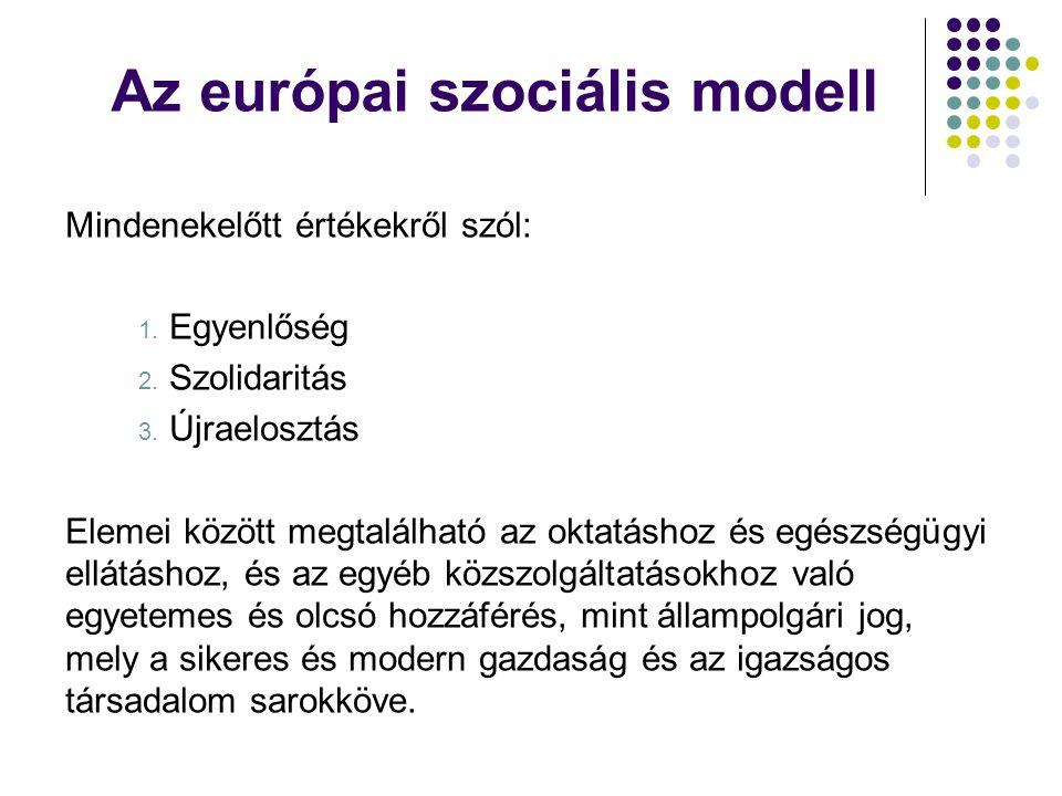 A nyitott koordináció módszere Európai Bizottság népesedéspolitikai vitairat - Zöld Könyv kibocsátása (2005)  európai szintű konzultáció demográfiai folyamatok alakulása – 3 fő tendencia 1.
