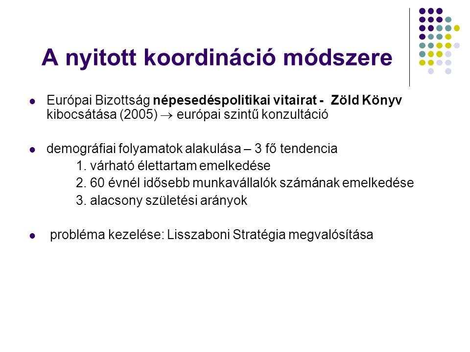 3 prioritás: 1.a demográfiai arányok változtatása Fehér Könyv – cselekvési, jogalkotási program 2.