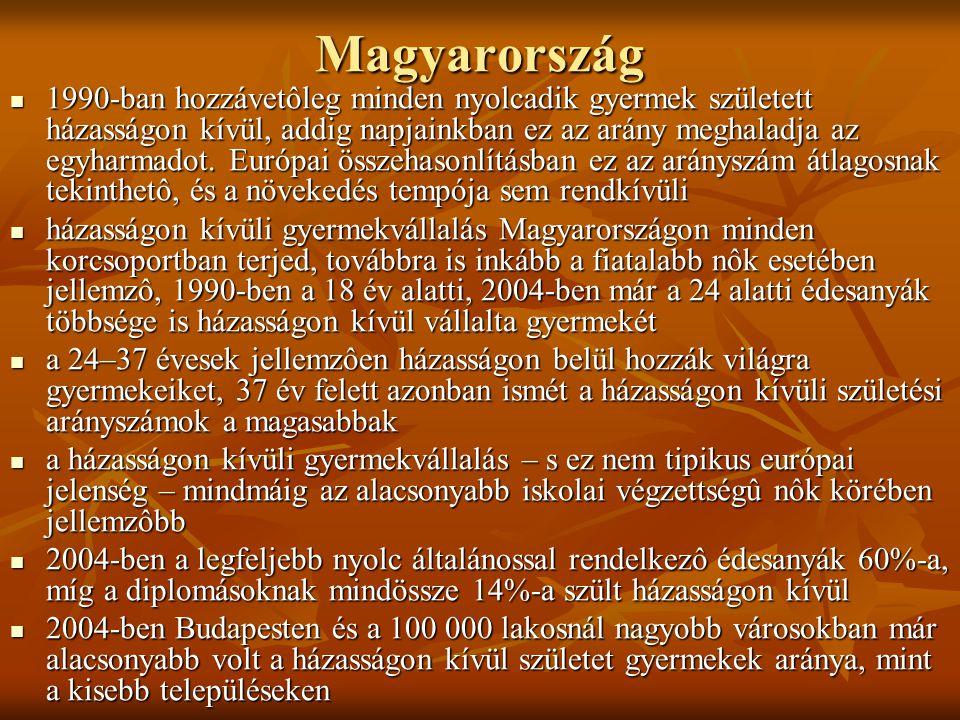 Magyarország 1990-ban hozzávetôleg minden nyolcadik gyermek született házasságon kívül, addig napjainkban ez az arány meghaladja az egyharmadot.