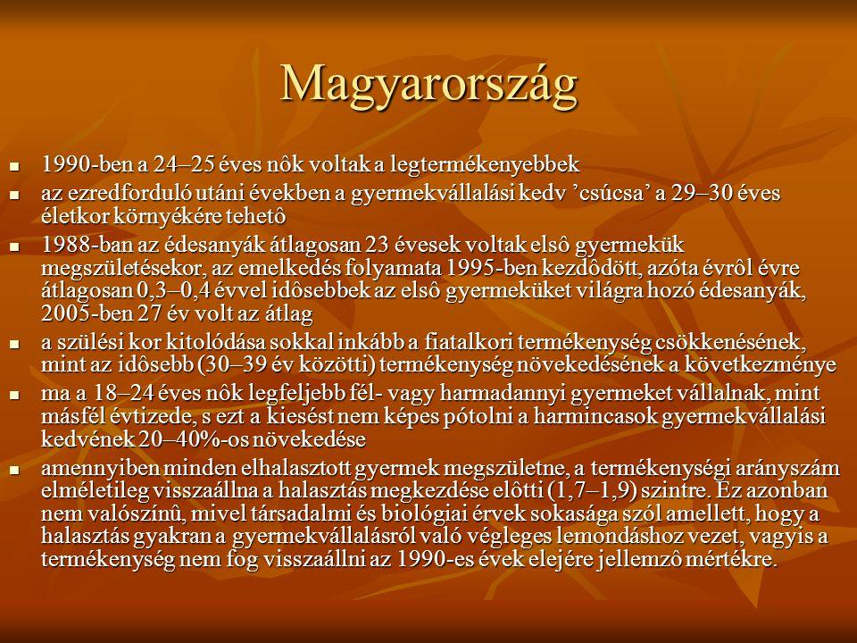 Magyarország 1990-ben a 24–25 éves nôk voltak a legtermékenyebbek 1990-ben a 24–25 éves nôk voltak a legtermékenyebbek az ezredforduló utáni években a gyermekvállalási kedv 'csúcsa' a 29–30 éves életkor környékére tehetô az ezredforduló utáni években a gyermekvállalási kedv 'csúcsa' a 29–30 éves életkor környékére tehetô 1988-ban az édesanyák átlagosan 23 évesek voltak elsô gyermekük megszületésekor, az emelkedés folyamata 1995-ben kezdôdött, azóta évrôl évre átlagosan 0,3–0,4 évvel idôsebbek az elsô gyermeküket világra hozó édesanyák, 2005-ben 27 év volt az átlag 1988-ban az édesanyák átlagosan 23 évesek voltak elsô gyermekük megszületésekor, az emelkedés folyamata 1995-ben kezdôdött, azóta évrôl évre átlagosan 0,3–0,4 évvel idôsebbek az elsô gyermeküket világra hozó édesanyák, 2005-ben 27 év volt az átlag a szülési kor kitolódása sokkal inkább a fiatalkori termékenység csökkenésének, mint az idôsebb (30–39 év közötti) termékenység növekedésének a következménye a szülési kor kitolódása sokkal inkább a fiatalkori termékenység csökkenésének, mint az idôsebb (30–39 év közötti) termékenység növekedésének a következménye ma a 18–24 éves nôk legfeljebb fél- vagy harmadannyi gyermeket vállalnak, mint másfél évtizede, s ezt a kiesést nem képes pótolni a harmincasok gyermekvállalási kedvének 20–40%-os növekedése ma a 18–24 éves nôk legfeljebb fél- vagy harmadannyi gyermeket vállalnak, mint másfél évtizede, s ezt a kiesést nem képes pótolni a harmincasok gyermekvállalási kedvének 20–40%-os növekedése amennyiben minden elhalasztott gyermek megszületne, a termékenységi arányszám elméletileg visszaállna a halasztás megkezdése elôtti (1,7–1,9) szintre.