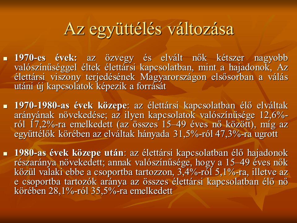Az együttélés változása 1970-es évek: az özvegy és elvált nők kétszer nagyobb valószínűséggel éltek élettársi kapcsolatban, mint a hajadonok, Az élettársi viszony terjedésének Magyarországon elsősorban a válás utáni új kapcsolatok képezik a forrását 1970-es évek: az özvegy és elvált nők kétszer nagyobb valószínűséggel éltek élettársi kapcsolatban, mint a hajadonok, Az élettársi viszony terjedésének Magyarországon elsősorban a válás utáni új kapcsolatok képezik a forrását 1970-1980-as évek közepe: az élettársi kapcsolatban élő elváltak arányának növekedése; az ilyen kapcsolatok valószínűsége 12,6%- ról 17,2%-ra emelkedett (az összes 15–49 éves nő között), míg az együttélők körében az elváltak hányada 31,5%-ról 47,3%-ra ugrott 1970-1980-as évek közepe: az élettársi kapcsolatban élő elváltak arányának növekedése; az ilyen kapcsolatok valószínűsége 12,6%- ról 17,2%-ra emelkedett (az összes 15–49 éves nő között), míg az együttélők körében az elváltak hányada 31,5%-ról 47,3%-ra ugrott 1980-as évek közepe után: az élettársi kapcsolatban élő hajadonok részaránya növekedett; annak valószínűsége, hogy a 15–49 éves nők közül valaki ebbe a csoportba tartozzon, 3,4%-ról 5,1%-ra, illetve az e csoportba tartozók aránya az összes élettársi kapcsolatban élő nő körében 28,1%-ról 35,5%-ra emelkedett 1980-as évek közepe után: az élettársi kapcsolatban élő hajadonok részaránya növekedett; annak valószínűsége, hogy a 15–49 éves nők közül valaki ebbe a csoportba tartozzon, 3,4%-ról 5,1%-ra, illetve az e csoportba tartozók aránya az összes élettársi kapcsolatban élő nő körében 28,1%-ról 35,5%-ra emelkedett