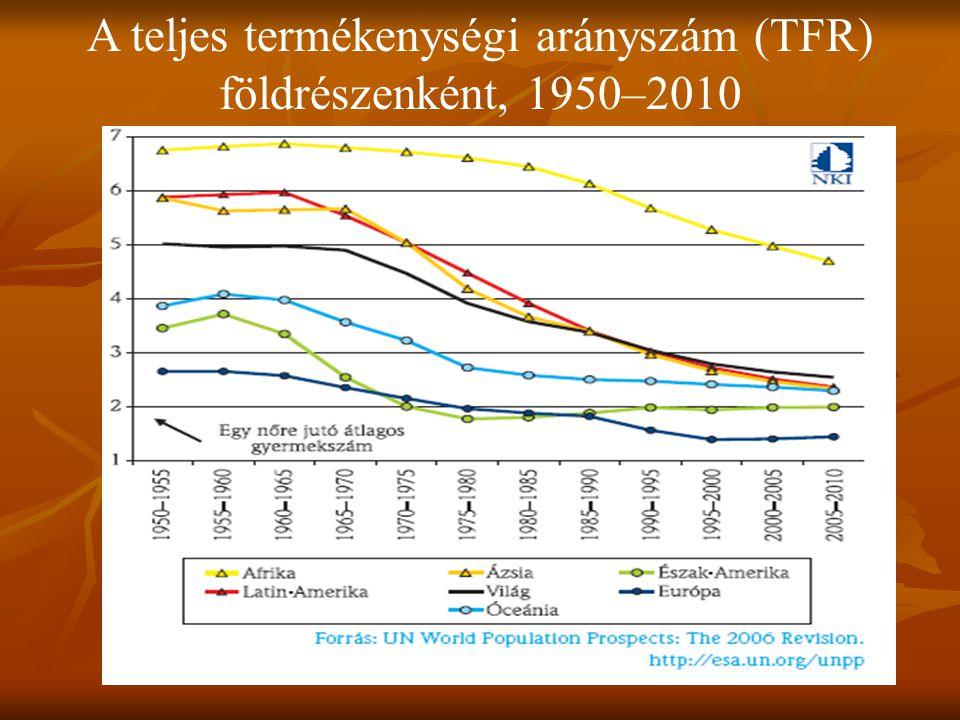 A teljes termékenységi arányszám (TFR) földrészenként, 1950–2010