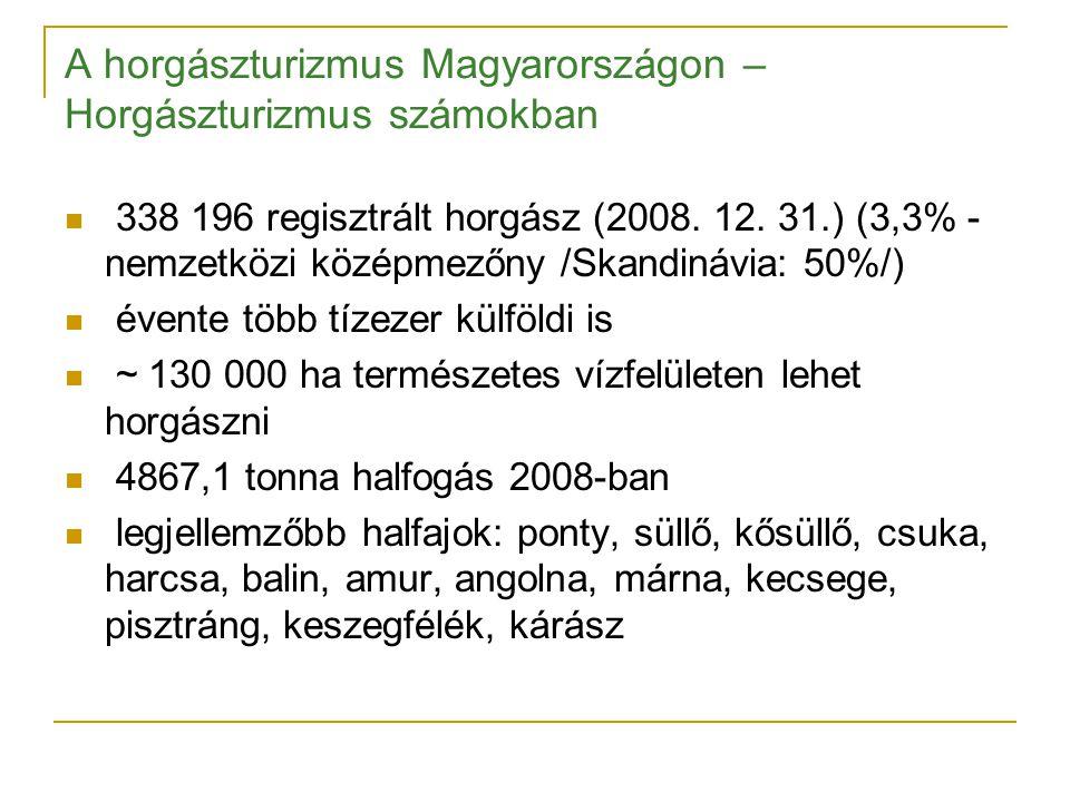 A horgászturizmus Magyarországon – Horgászturizmus számokban 338 196 regisztrált horgász (2008. 12. 31.) (3,3% - nemzetközi középmezőny /Skandinávia:
