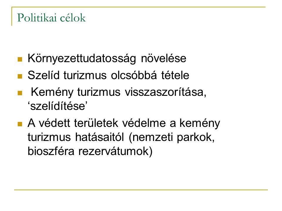 Evezőstúra-útvonalak (síkvízi) Duna-túra (nemzetközi, Ingolstadt – Fekete- tenger) Tisza (Tiszabecs-Szeged) – Túr, Szamos Körös Bodrog Rába ill.