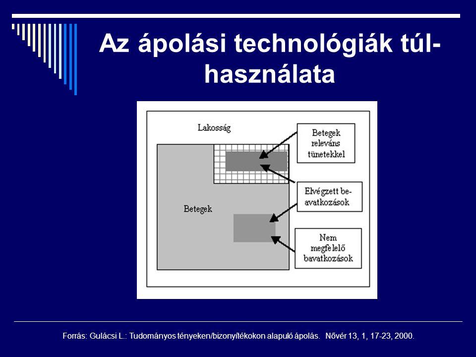 Az ápolási technológiák túl- használata Forrás: Gulácsi L.: Tudományos tényeken/bizonyítékokon alapuló ápolás. Nővér 13, 1, 17-23, 2000.