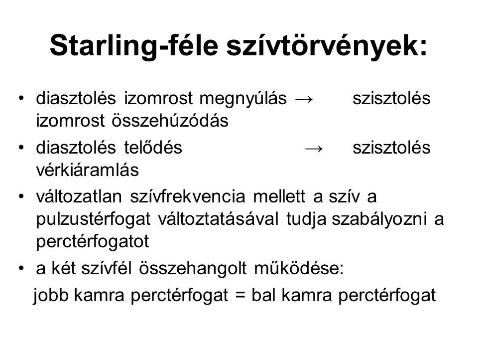 Starling-féle szívtörvények: diasztolés izomrost megnyúlás →szisztolés izomrost összehúzódás diasztolés telődés→szisztolés vérkiáramlás változatlan sz