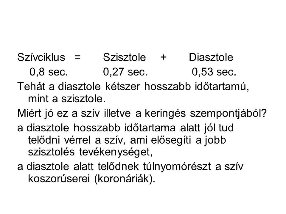 Szívciklus=Szisztole+Diasztole 0,8 sec.0,27 sec. 0,53 sec. Tehát a diasztole kétszer hosszabb időtartamú, mint a szisztole. Miért jó ez a szív illetve