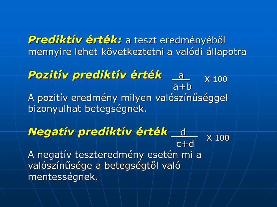 Prediktív érték: a teszt eredményéből mennyire lehet következtetni a valódi állapotra Pozitív prediktív érték a_ a+b a+b A pozitív eredmény milyen val