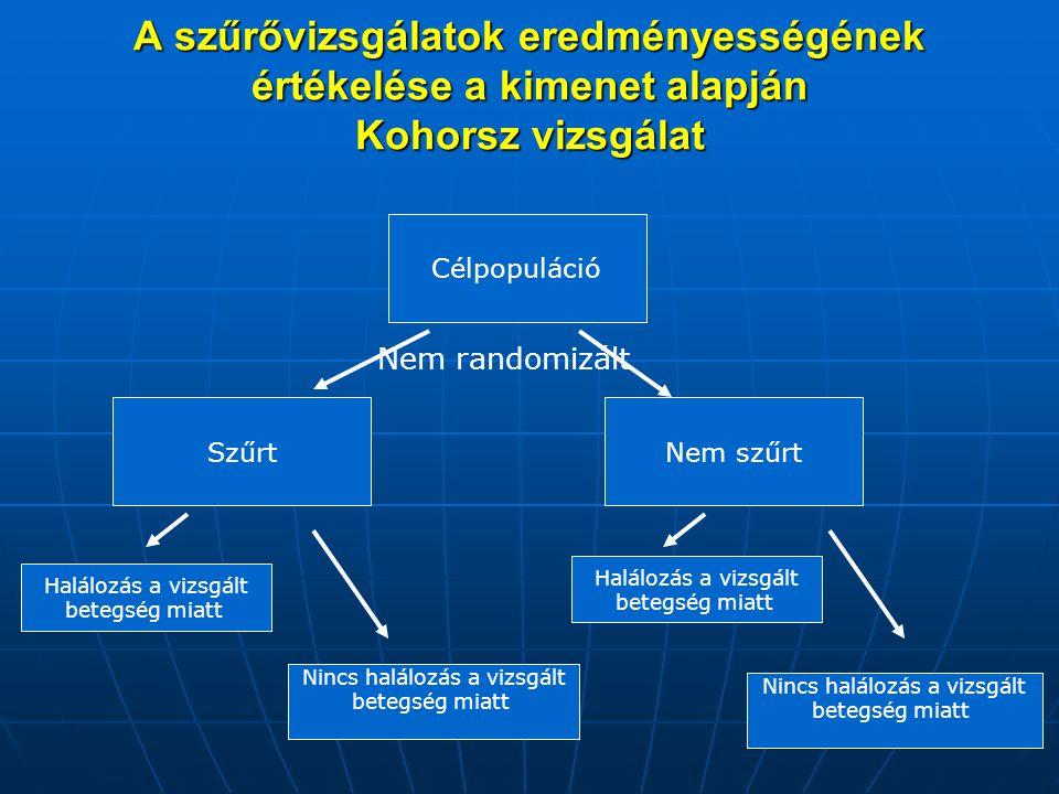 A szűrővizsgálatok eredményességének értékelése a kimenet alapján Kohorsz vizsgálat Nem randomizált Célpopuláció SzűrtNem szűrt Halálozás a vizsgált b