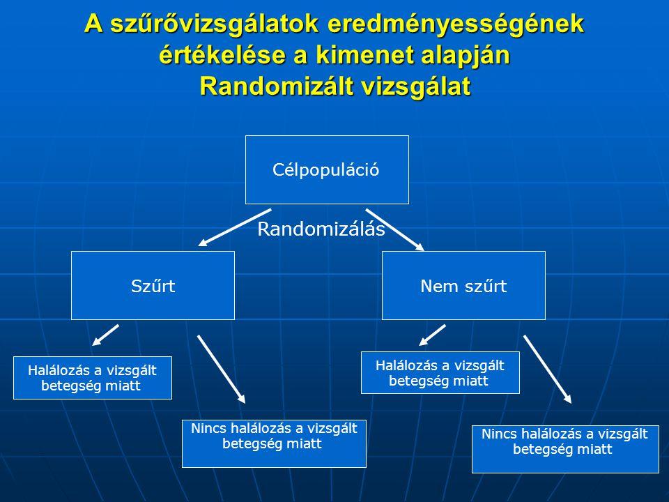 A szűrővizsgálatok eredményességének értékelése a kimenet alapján Randomizált vizsgálat Célpopuláció SzűrtNem szűrt Halálozás a vizsgált betegség miat