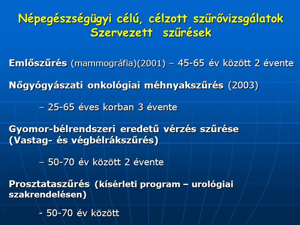 Népegészségügyi célú, célzott szűrővizsgálatok Szervezett szűrések Emlőszűrés (mammográfia)(2001) – 45-65 év között 2 évente Nőgyógyászati onkológiai