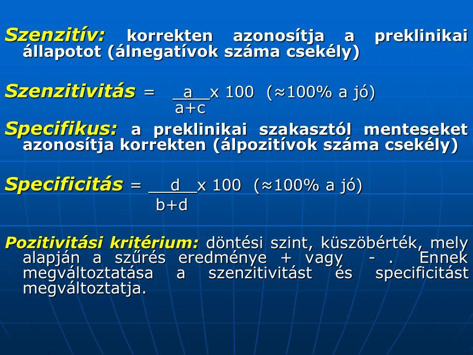 Szenzitív: korrekten azonosítja a preklinikai állapotot (álnegatívok száma csekély) Szenzitivitás = a x 100 (≈100% a jó) a+c Specifikus: a preklinikai
