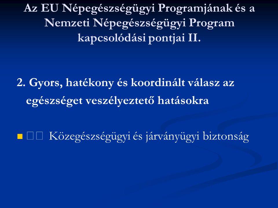 Az EU Népegészségügyi Programjának és a Nemzeti Népegészségügyi Program kapcsolódási pontjai II. 2. Gyors, hatékony és koordinált válasz az egészséget