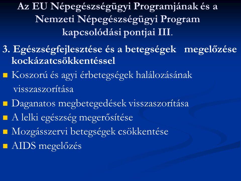 Az EU Népegészségügyi Programjának és a Nemzeti Népegészségügyi Program kapcsolódási pontjai III. 3. Egészségfejlesztése és a betegségek megelőzése ko