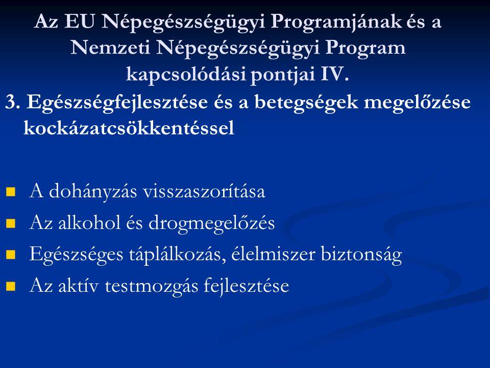 Az EU Népegészségügyi Programjának és a Nemzeti Népegészségügyi Program kapcsolódási pontjai IV. 3. Egészségfejlesztése és a betegségek megelőzése koc