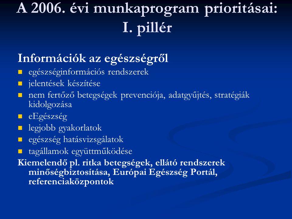 A 2006. évi munkaprogram prioritásai: I. pillér Információk az egészségről egészséginformációs rendszerek jelentések készítése nem fertőző betegségek