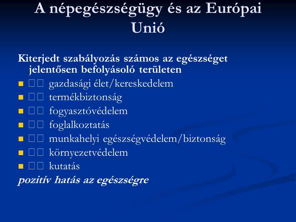 A népegészségügy és az Európai Unió Kiterjedt szabályozás számos az egészséget jelentősen befolyásoló területen gazdasági élet/kereskedelem termékbizt