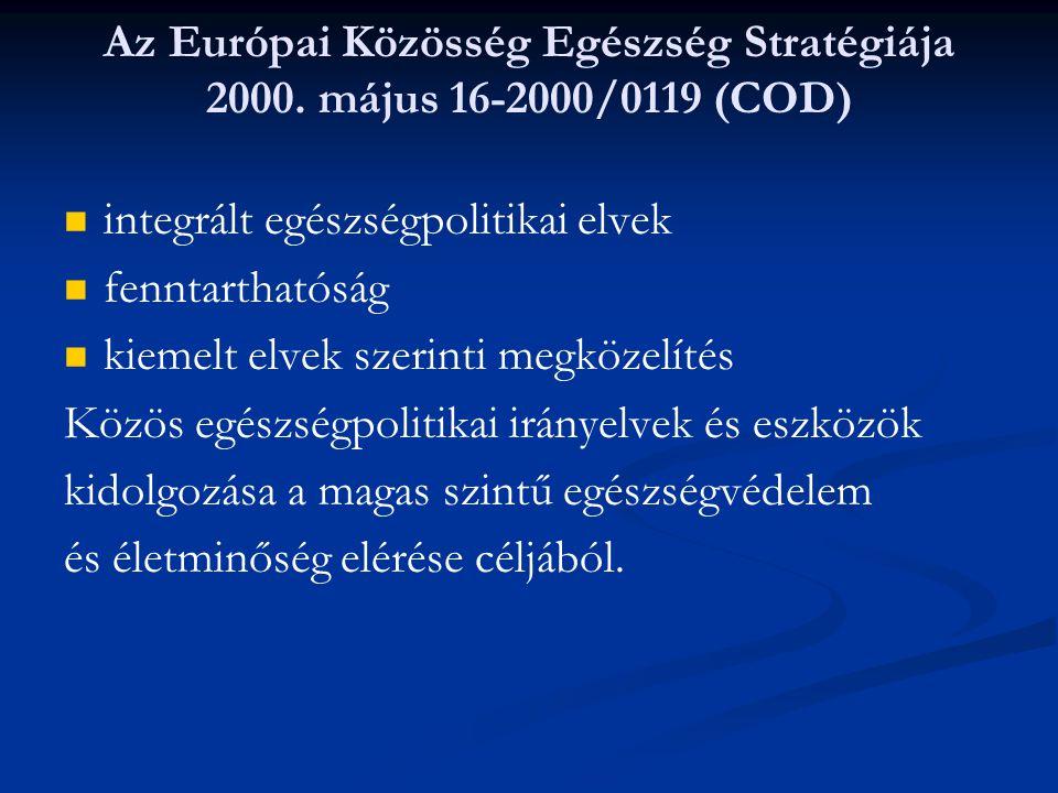 Az Európai Közösség Egészség Stratégiája 2000. május 16-2000/0119 (COD) integrált egészségpolitikai elvek fenntarthatóság kiemelt elvek szerinti megkö