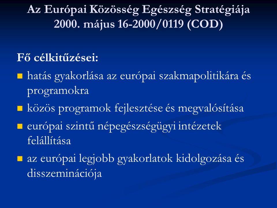 Az Európai Közösség Egészség Stratégiája 2000. május 16-2000/0119 (COD) Fő célkitűzései: hatás gyakorlása az európai szakmapolitikára és programokra k