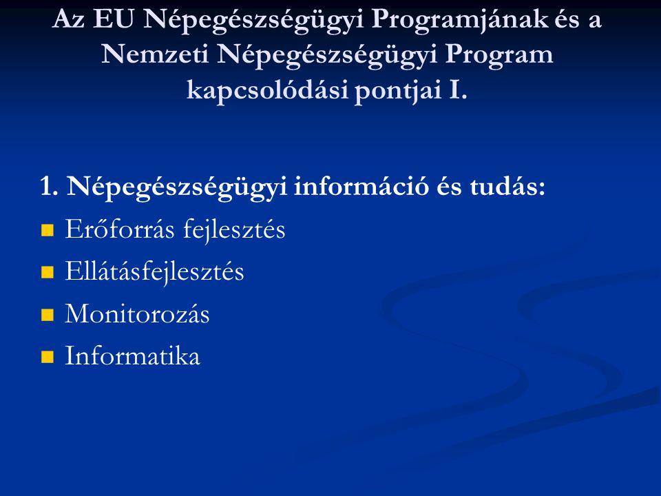 Az EU Népegészségügyi Programjának és a Nemzeti Népegészségügyi Program kapcsolódási pontjai I. 1. Népegészségügyi információ és tudás: Erőforrás fejl