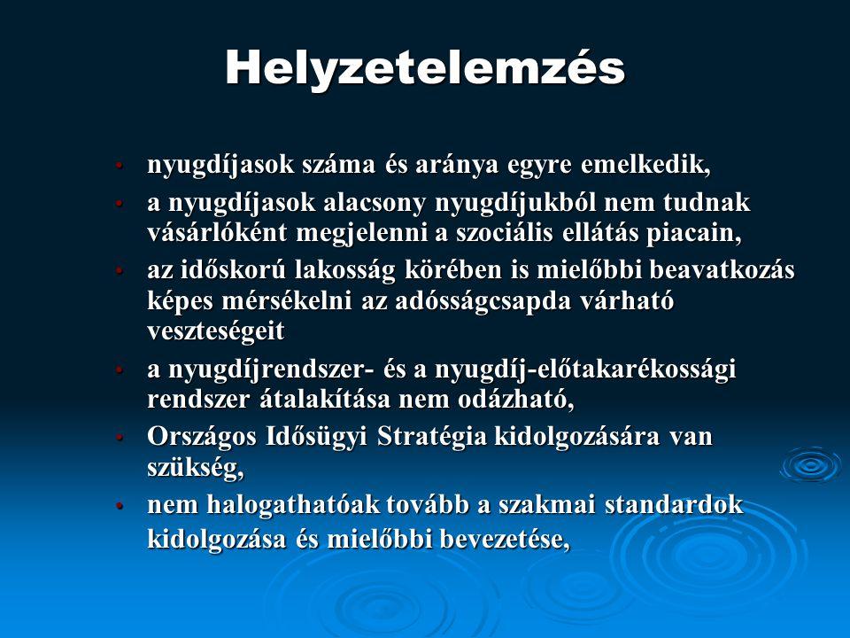 Az időspolitika meghatározó dokumentumai E feladatok végrehajtásáról a régió országainak, így Magyarországnak is jelentést kellett készítenie 5 év elmúltával, vagyis 2007-ben.