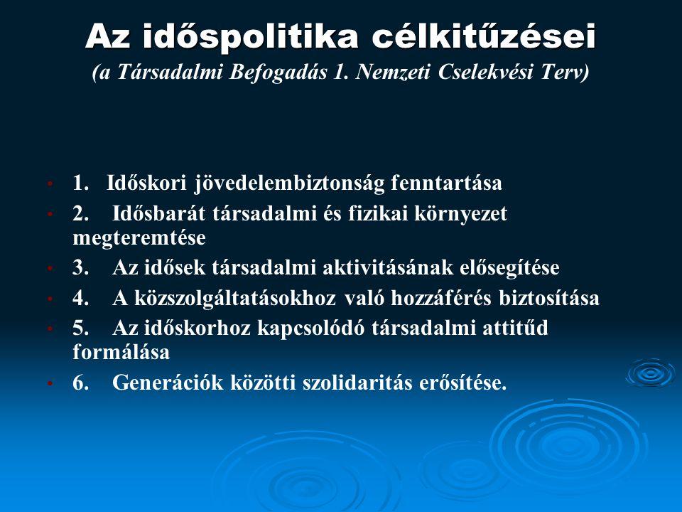 Az időspolitika célkitűzései Az időspolitika célkitűzései (a Társadalmi Befogadás 1.