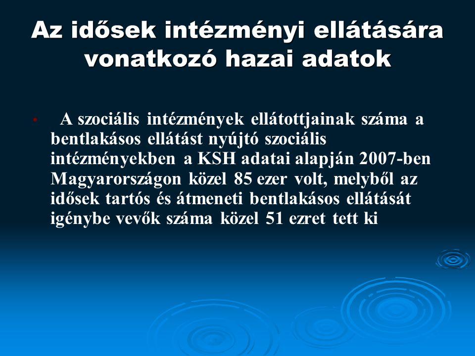 Az idősek intézményi ellátására vonatkozó hazai adatok A szociális intézmények ellátottjainak száma a bentlakásos ellátást nyújtó szociális intézményekben a KSH adatai alapján 2007-ben Magyarországon közel 85 ezer volt, melyből az idősek tartós és átmeneti bentlakásos ellátását igénybe vevők száma közel 51 ezret tett ki