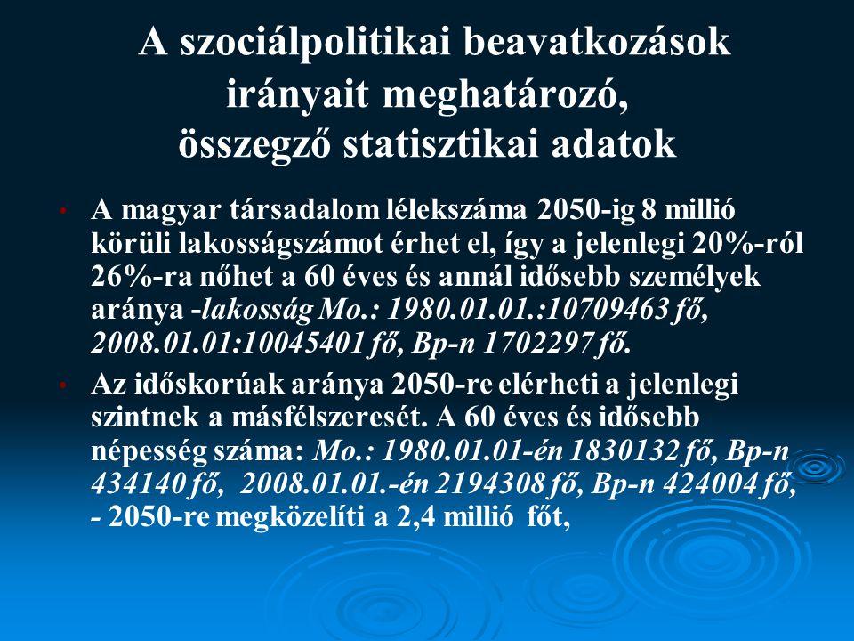 A szociálpolitikai beavatkozások irányait meghatározó, összegző statisztikai adatok A magyar társadalom lélekszáma 2050-ig 8 millió körüli lakosságszámot érhet el, így a jelenlegi 20%-ról 26%-ra nőhet a 60 éves és annál idősebb személyek aránya -lakosság Mo.: 1980.01.01.:10709463 fő, 2008.01.01:10045401 fő, Bp-n 1702297 fő.