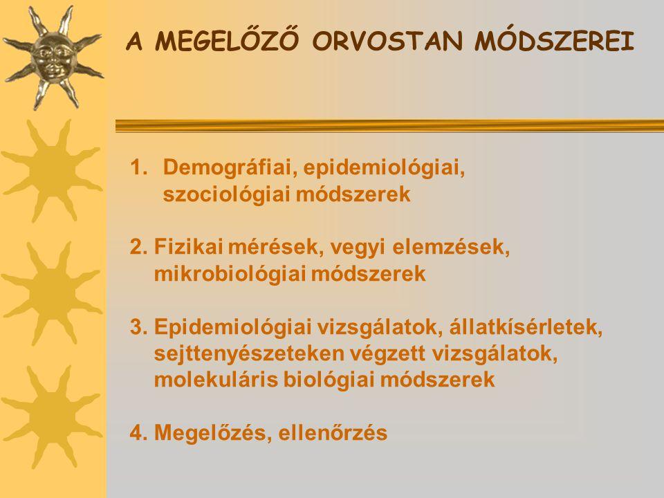 A MEGELŐZŐ ORVOSTAN MÓDSZEREI 1.Demográfiai, epidemiológiai, szociológiai módszerek 2.