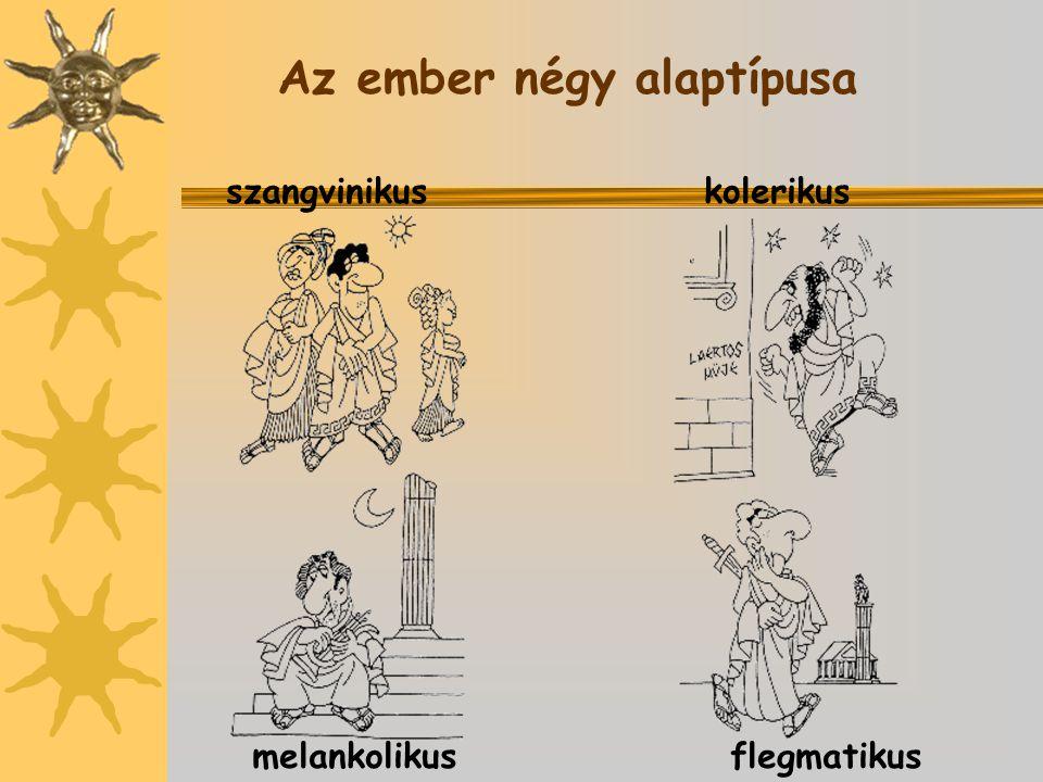Az ember négy alaptípusa szangvinikuskolerikus melankolikusflegmatikus