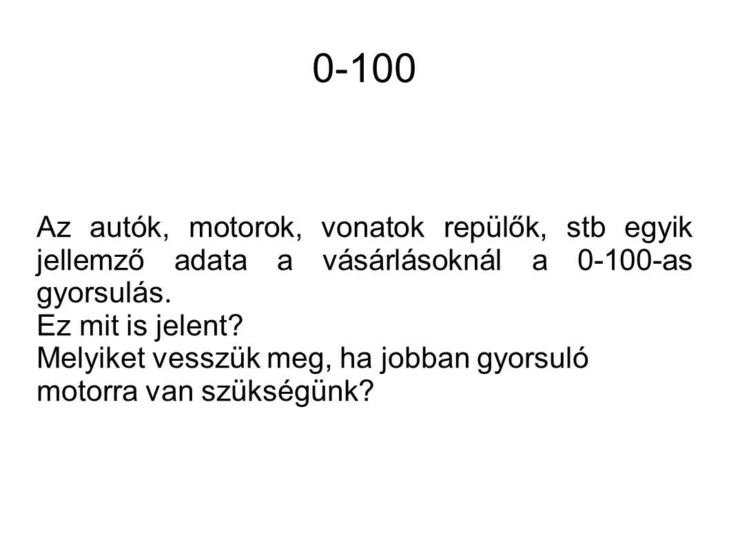 Honda VTR1000F 3.23sec YAMAHA 03TDM900 3.53sec NISSAN SKYLINE GT-R(R32) 4.83sec Honda CBR250R(MC19) 5.17sec Honda CBR600RR 3.30sec Suzuki DJEBEL250XC 8.70sec Kawasaki GPZ1000RX 3.37sec Suzuki GSX-R400R 4.27sec Suzuki SV1000SK3 3.37sec Honda ACCORD EURO-R 6.40sec SUBARU LEGACY(B4 3.0R AT) 5.73sec Honda VTR1000F 3.23sec Honda Hornet900 3.50sec YAMAHA 03SEROW225WE 9.40sec TOYOTA 91ARISTO 7.57sec