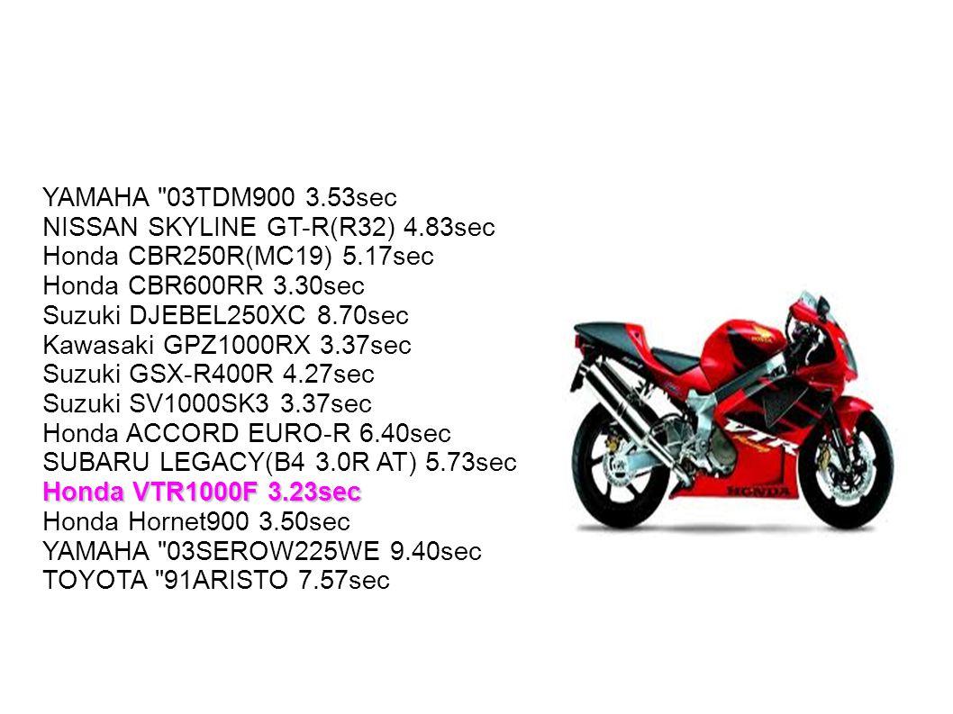 Honda VTR1000F 3.23sec YAMAHA