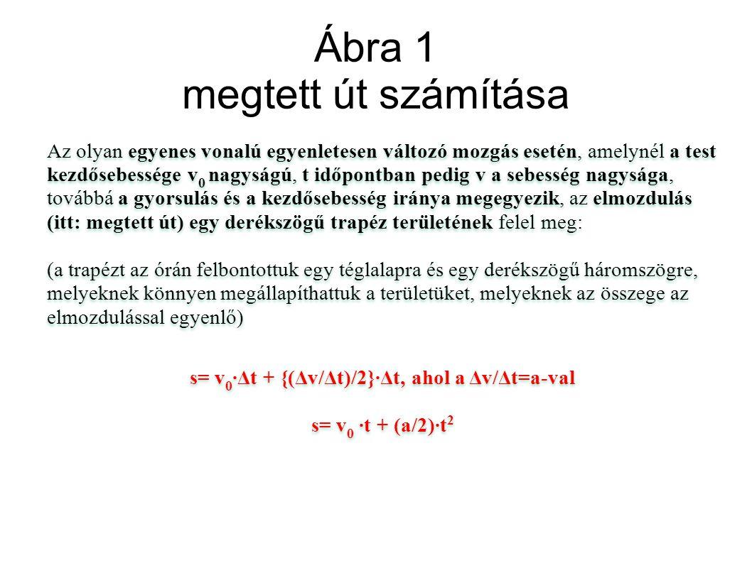 Ábra 1 megtett út számítása Az olyan egyenes vonalú egyenletesen változó mozgás esetén, amelynél a test kezdősebessége v 0 nagyságú, t időpontban pedi
