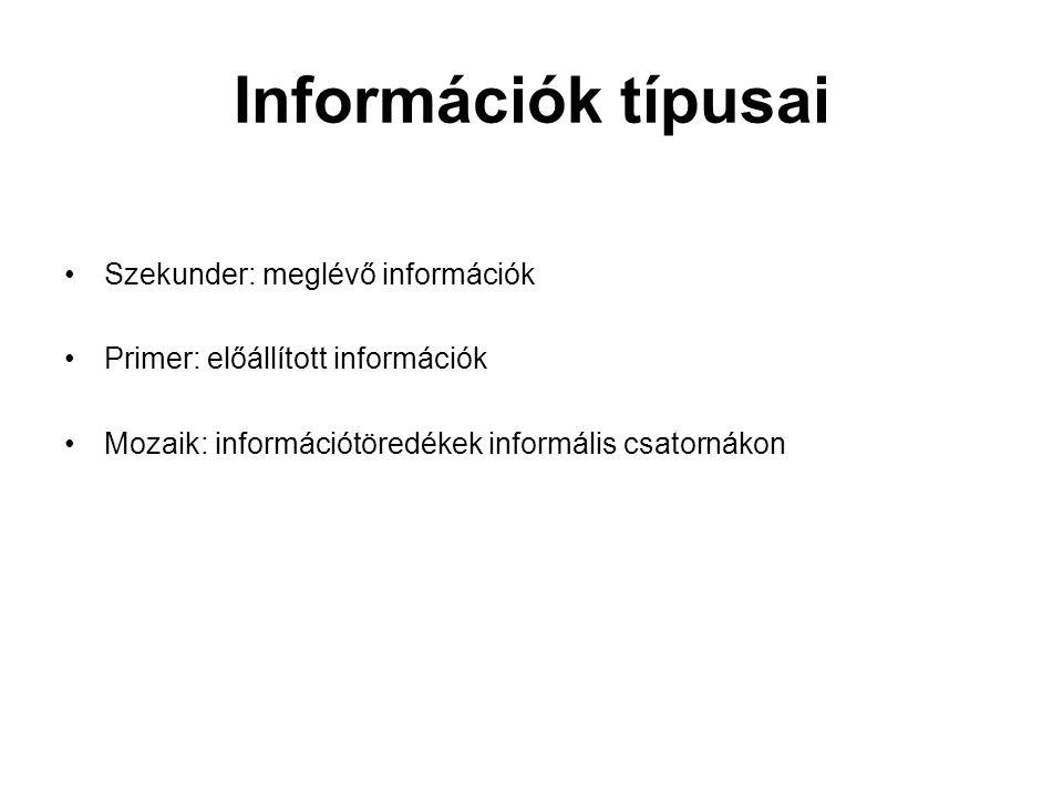 Információk típusai Szekunder: meglévő információk Primer: előállított információk Mozaik: információtöredékek informális csatornákon