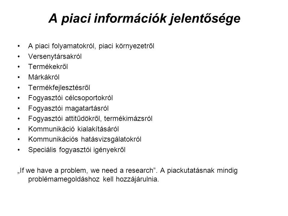 Postai megkérdezés Ad hoc Csak akkor működik, ha rendelkezésre áll érvényes címlista, vagy más módon elérhető a célcsoport (pl.