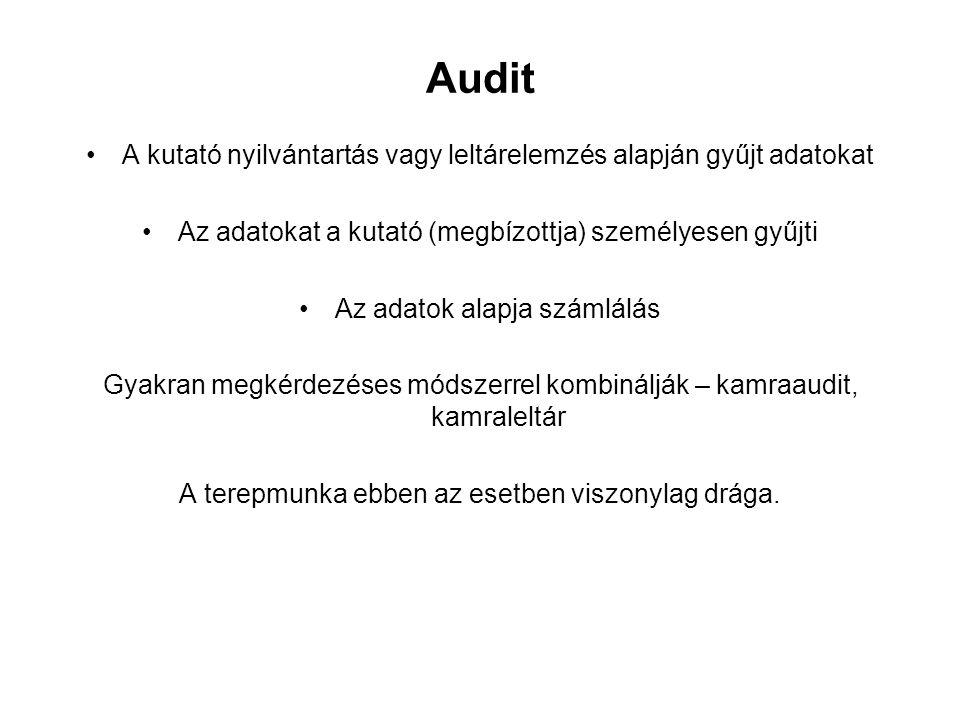 Audit A kutató nyilvántartás vagy leltárelemzés alapján gyűjt adatokat Az adatokat a kutató (megbízottja) személyesen gyűjti Az adatok alapja számlálá
