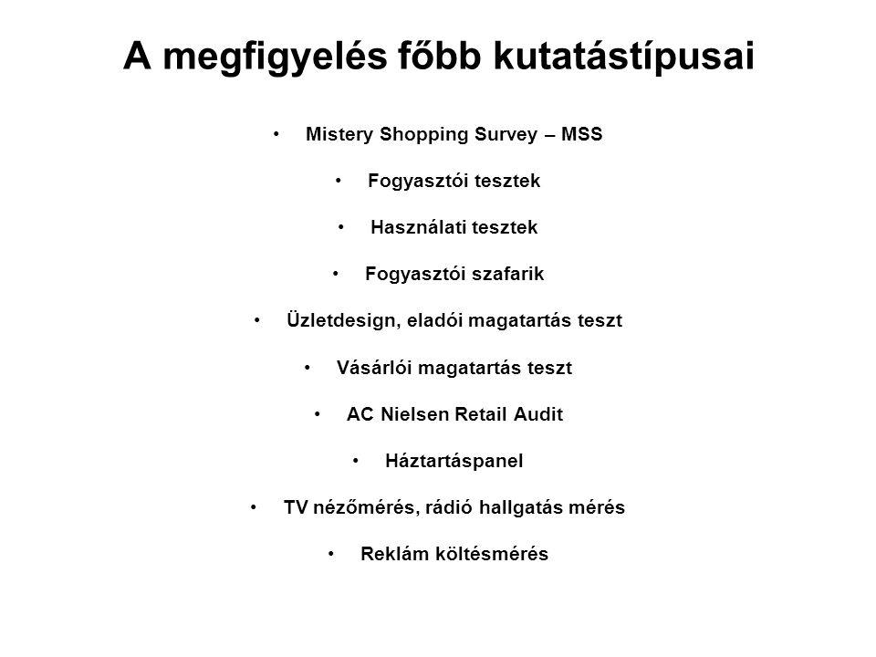 A megfigyelés főbb kutatástípusai Mistery Shopping Survey – MSS Fogyasztói tesztek Használati tesztek Fogyasztói szafarik Üzletdesign, eladói magatart