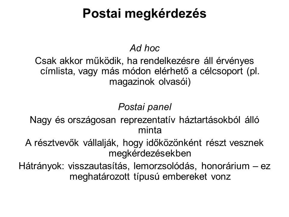 Postai megkérdezés Ad hoc Csak akkor működik, ha rendelkezésre áll érvényes címlista, vagy más módon elérhető a célcsoport (pl. magazinok olvasói) Pos
