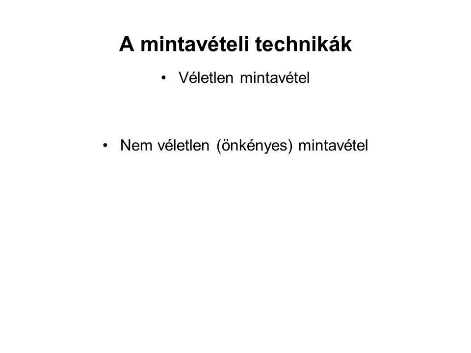 A mintavételi technikák Véletlen mintavétel Nem véletlen (önkényes) mintavétel