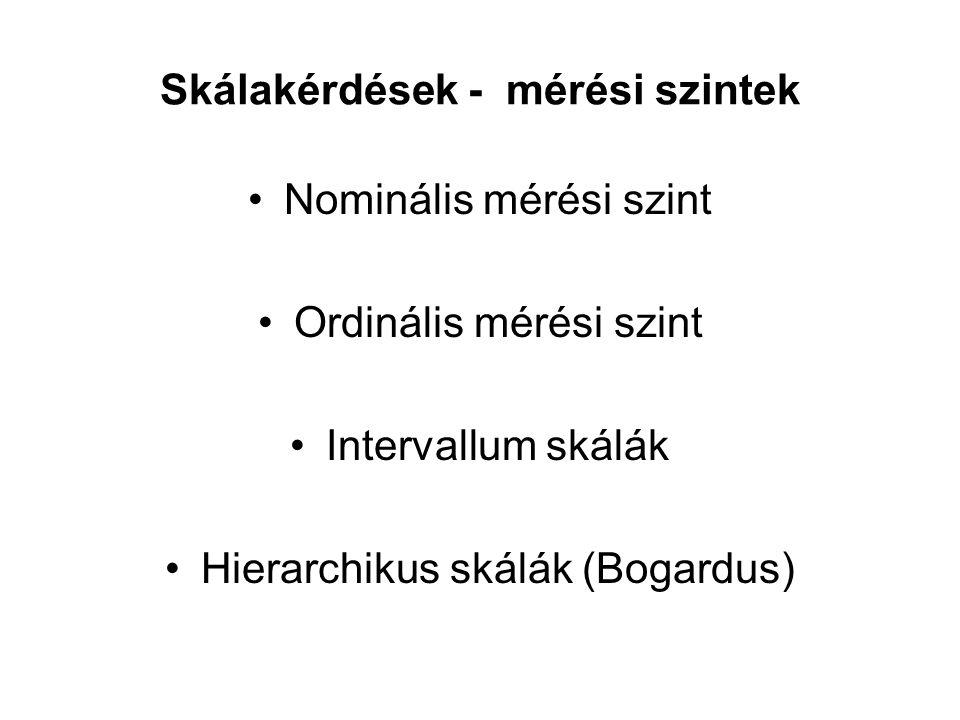 Skálakérdések - mérési szintek Nominális mérési szint Ordinális mérési szint Intervallum skálák Hierarchikus skálák (Bogardus)