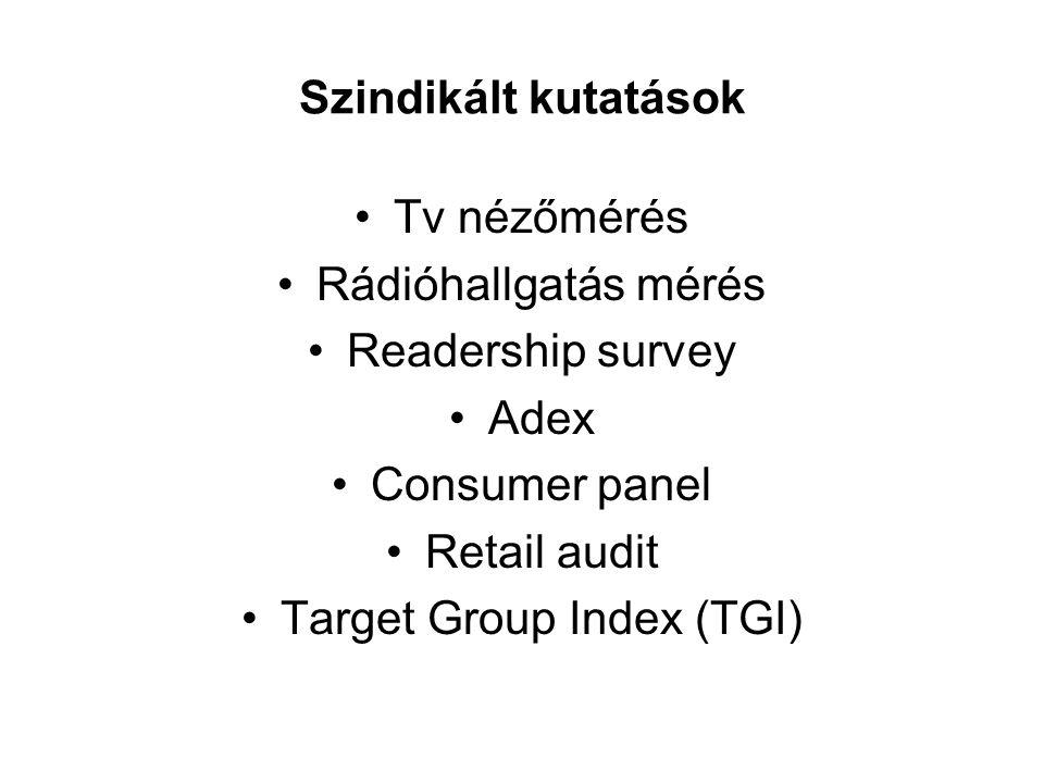 Szindikált kutatások Tv nézőmérés Rádióhallgatás mérés Readership survey Adex Consumer panel Retail audit Target Group Index (TGI)