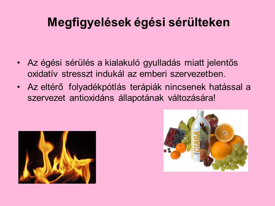 Az égési sérülés a kialakuló gyulladás miatt jelentős oxidatív stresszt indukál az emberi szervezetben. Az eltérő folyadékpótlás terápiák nincsenek ha