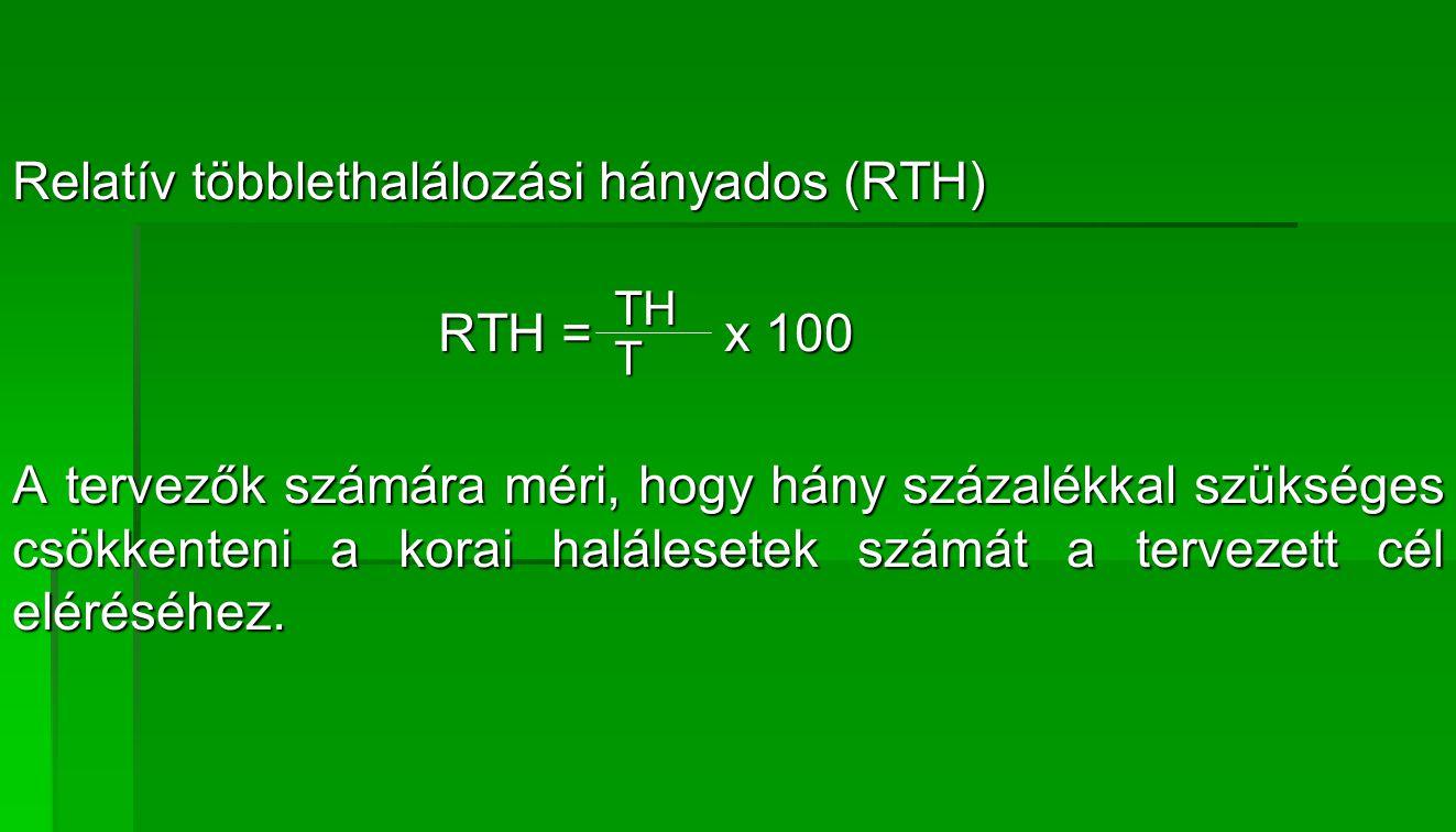 Relatív többlethalálozási hányados (RTH) RTH = x 100 RTH = x 100 A tervezők számára méri, hogy hány százalékkal szükséges csökkenteni a korai halálese
