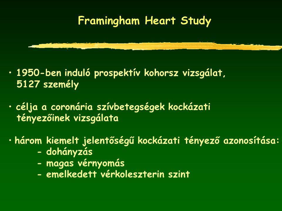 Framingham Heart Study 1950-ben induló prospektív kohorsz vizsgálat, 5127 személy célja a coronária szívbetegségek kockázati tényezőinek vizsgálata há