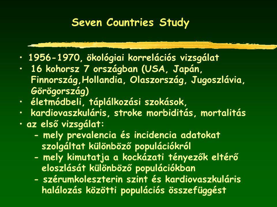 Seven Countries Study 1956-1970, ökológiai korrelációs vizsgálat 16 kohorsz 7 országban (USA, Japán, Finnország,Hollandia, Olaszország, Jugoszlávia, G