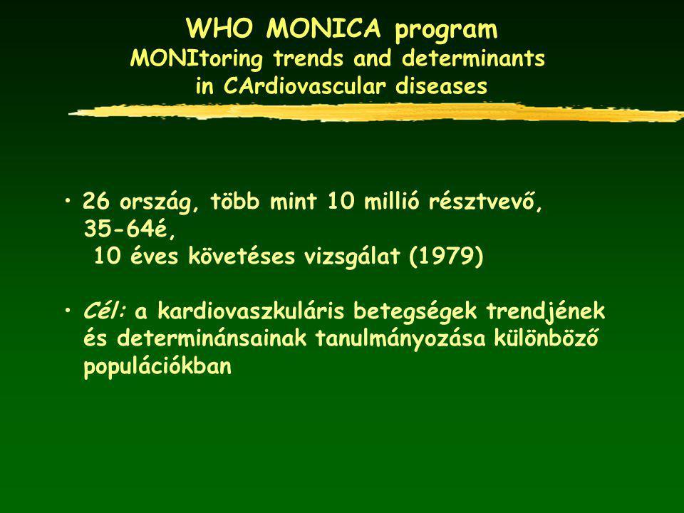 26 ország, több mint 10 millió résztvevő, 35-64é, 10 éves követéses vizsgálat (1979) Cél: a kardiovaszkuláris betegségek trendjének és determinánsaina