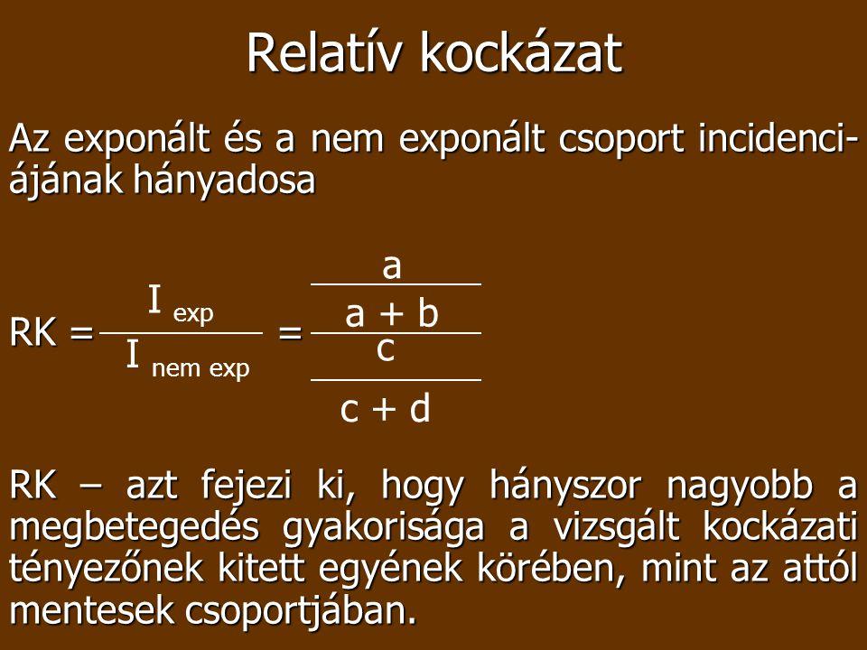 Relatív kockázat Az exponált és a nem exponált csoport incidenci- ájának hányadosa RK = = RK – azt fejezi ki, hogy hányszor nagyobb a megbetegedés gya