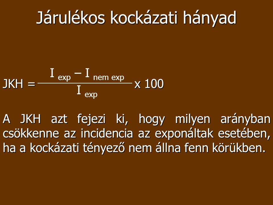 Járulékos kockázati hányad JKH = x 100 A JKH azt fejezi ki, hogy milyen arányban csökkenne az incidencia az exponáltak esetében, ha a kockázati tényez