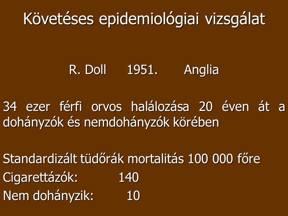 Követéses epidemiológiai vizsgálat R. Doll1951. Anglia 34 ezer férfi orvos halálozása 20 éven át a dohányzók és nemdohányzók körében Standardizált tüd